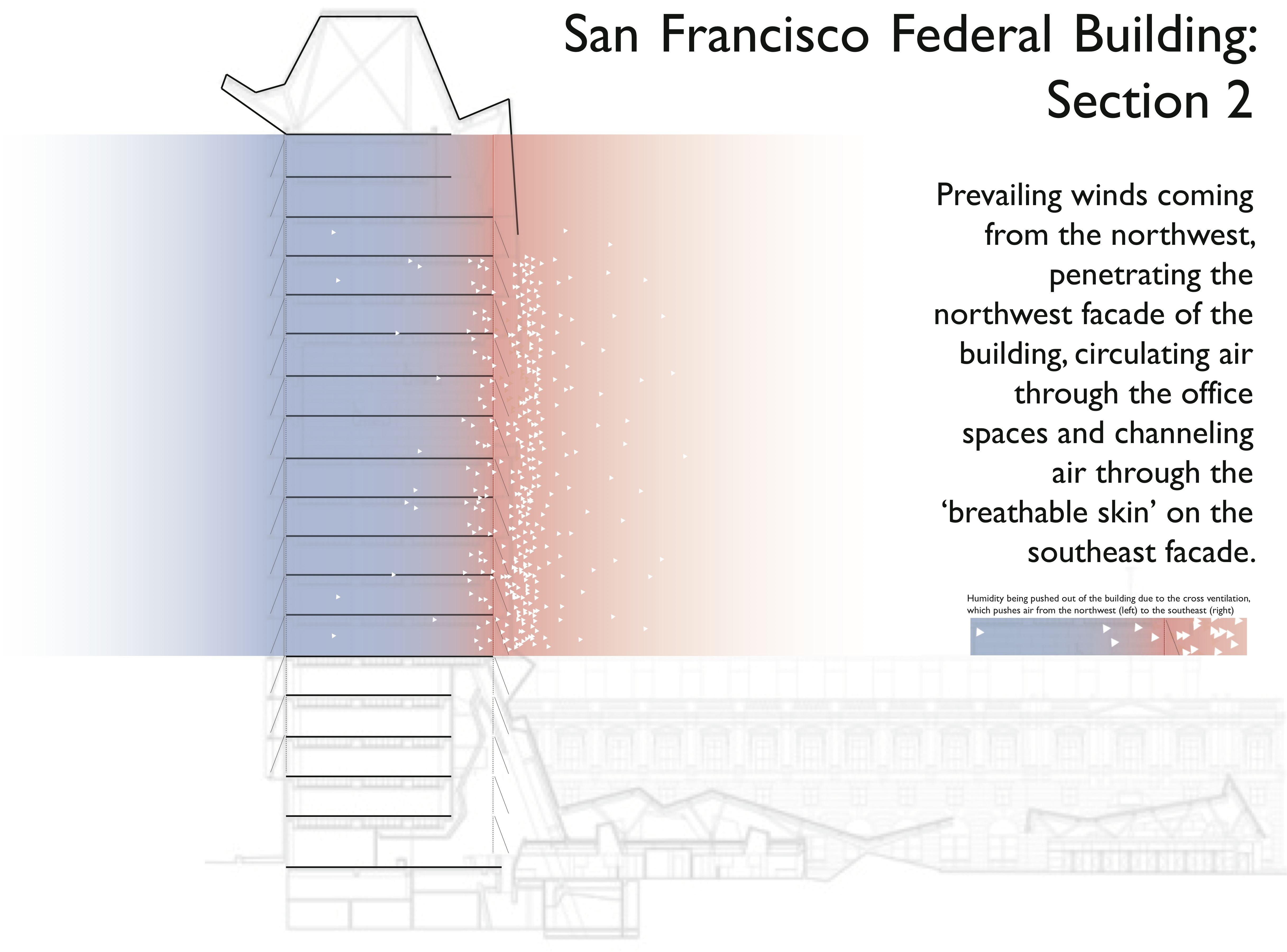 Thom Mayne - San Francisco Federal Building